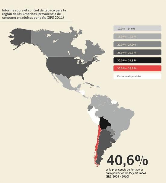 consumo-de-tabaco-en-chile