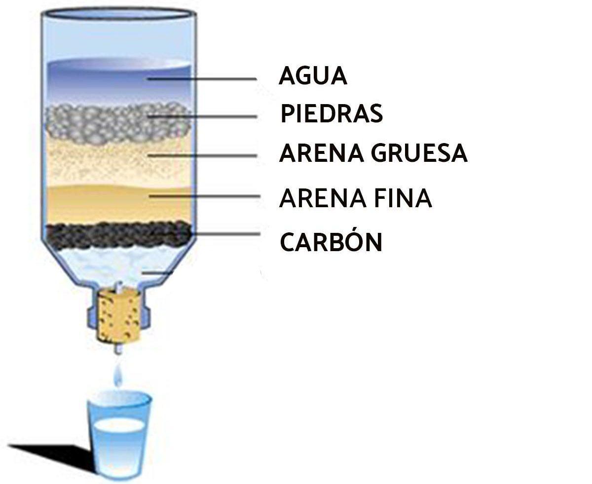 filtro casero para agua