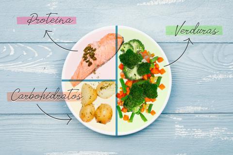 plato equilibrado